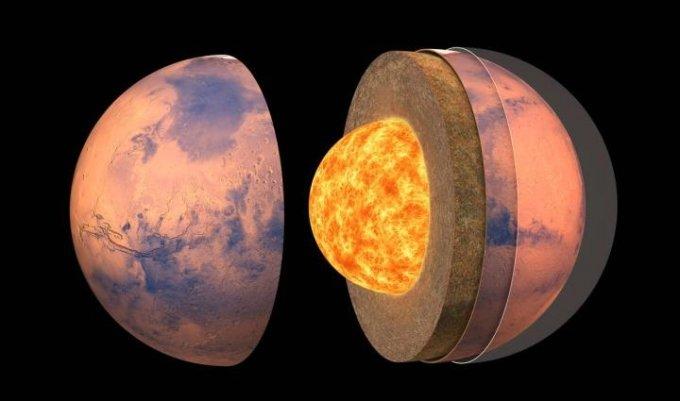 미국 항공우주국 나사(NASA)의 화성 탐사선 인사이트가 수집한 지진파 데이터를 통해 밝혀진 화성 내부구조도. /사진=프랑스국립과학연구센터(CNRS),  David Ducros