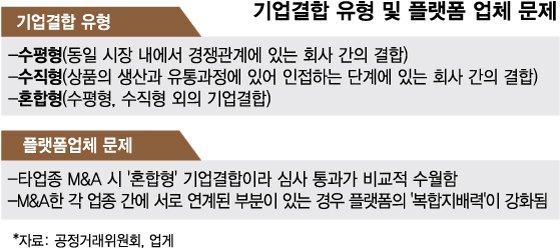 [단독] 카카오 등 공룡 플랫폼 '문어발 확장' 막는 M&A 규정 검토
