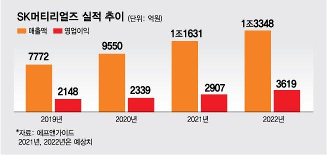 3주새 주가 8.7만원 껑충…폭염보다 더 뜨거운 '대세 종목'