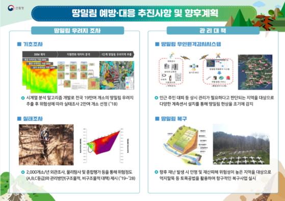 산림청, 땅밀림 피해 우려지 사전관리로 선제적 예방 추진