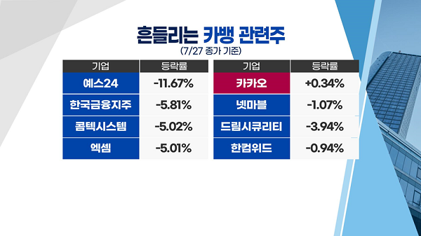 """[투자뉴스7] """"스타벅스도 품었다"""" 용진이형의 5조 FLEX! 다시보자, 이마트·신세계"""
