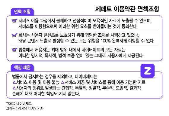 /그래픽=김지영 디자인 기자