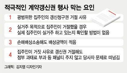 """신규 전셋값도 5% 인상 통제?..정부 """"현 제도 안착이 먼저"""""""
