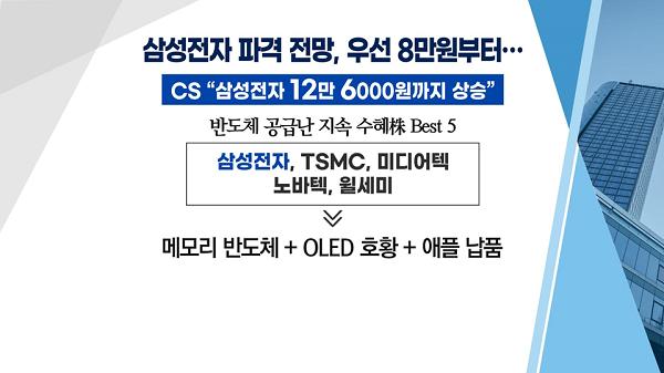 """[투자뉴스7] """"삼성전자 말고 삼성전기!"""" 역대 최대 실적에도 안 가는 이유 있다!"""