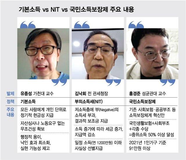 """""""복지 강화에 최대 200조…"""" 재원은 결국 증세 뿐?"""