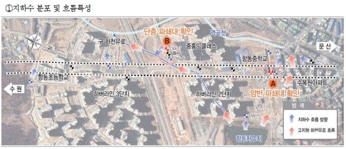 '광명~서울 간 민자고속도로(온수터널 구간) 지반·지하수 조사 종합 검토의견서'에 나온 지하수 분포와 흐름 특성 조사 결과. 항동저수지 흐름에 따라 단층 파쇄대, 암반 파쇄대가 확인된다. /사진=항동주민연합