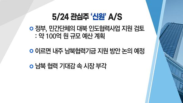 [매매의 기술]삼성전자 K-메타버스 합류! <신화콘텍>