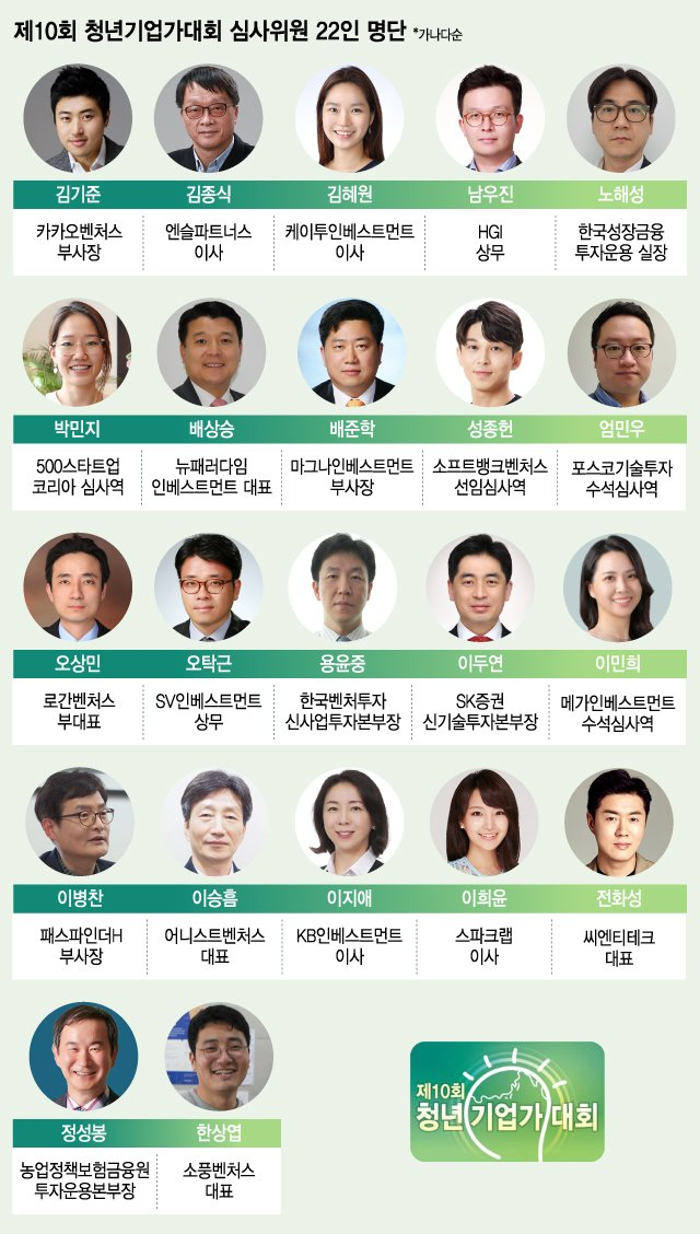 '미래 K유니콘 모여라' 제10회 청년기업가대회 30일 신청 마감