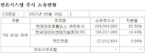 동학개미 재산권 보호, from 공개매수 to 주비이보(충실의무)