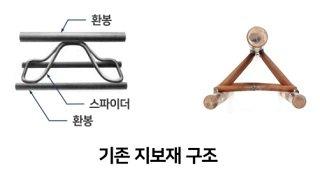 산 많은 한국…GTX·서부경전철서 '30년 걱정 없는 일' 찾았다