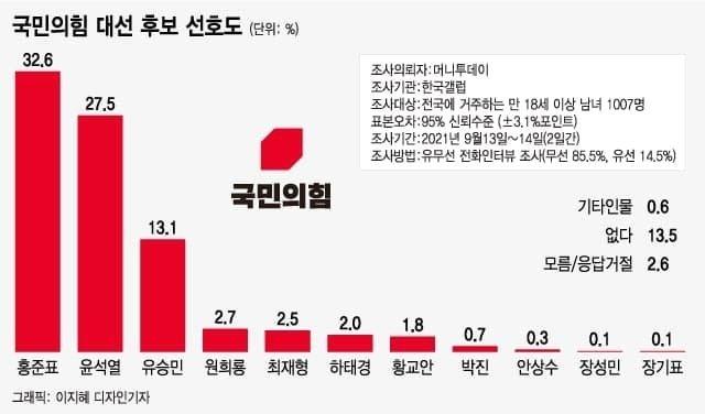 """""""아프리카·인문학·손발노동""""...윤석열, 돌풍 재현할 돌파구는"""