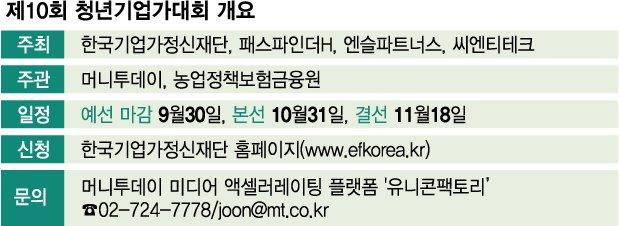 19.5억 걸린 '제10회 청년기업가대회' 신청 마감 임박
