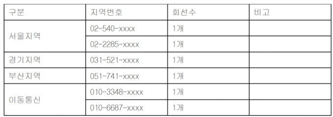 한국영화 스크린 노출용 전화번호. /사진=영화진흥위원회