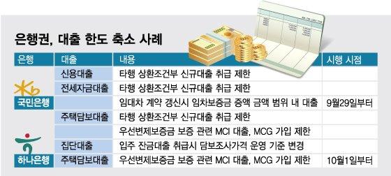 """""""잔금 부족에 12월 입주 미뤄야 하나""""…집단대출 실수요자 '발동동'"""