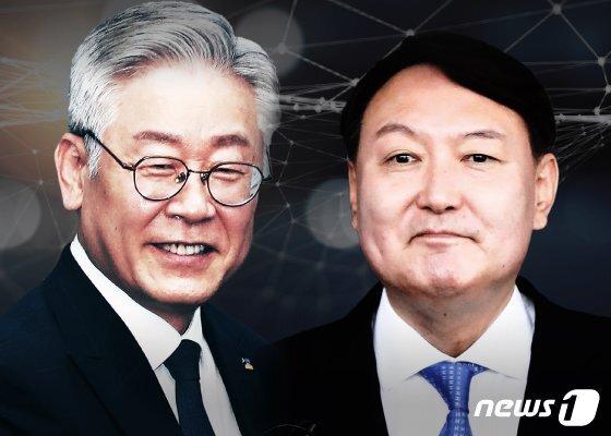 대선주자 이재명 27.8%로 1위…윤석열 17.2%, 홍준표 16.3%