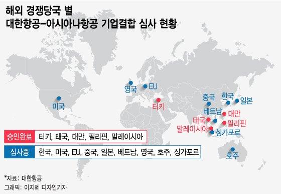 '연내 통합' 물건너간 대한항공-아시아나…美·中·日에 운명 달렸다