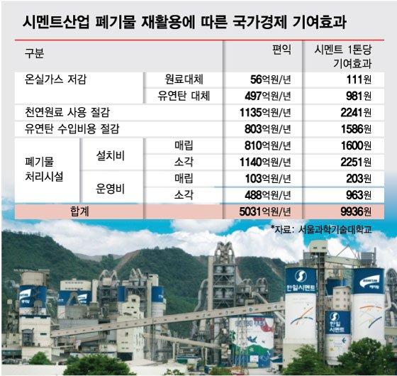 7년 걸린다던 21만t '의성 쓰레기산', 초고속으로 없앤 비결