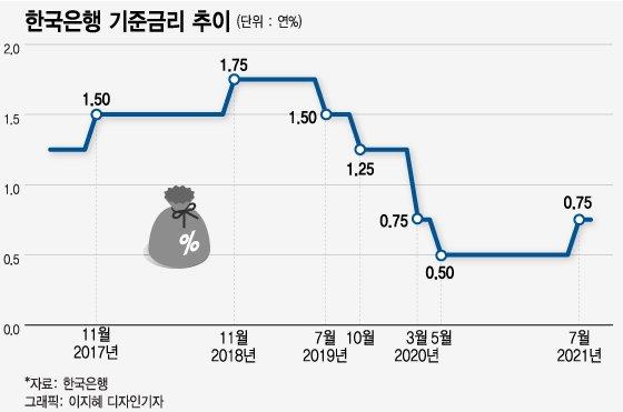 '7만전자 붕괴' 개미들 아찔…증시 덮친 '스태그플레이션 공포'