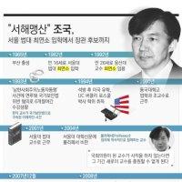 """""""서해맹산"""" 조국, 서울 법대 최연소 입학에서 장관 후보까지"""
