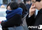 '동장군' 기승, 춥다 추워