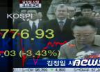 김정일 사망, 코스피 급락