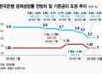 한국은행도 기준금리를 '0%대'까지 낮출 수 있다