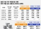 MSCI 한국비중 축소 언제까지…한국증시 '왕따' 취급