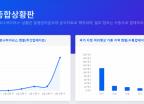"""중학생이 개발한 '코로나나우'…""""기존 정보보다 직관적"""""""