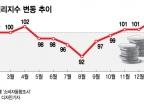 """""""추경+세제인하+대출상환연기"""" 코로나19 위기 대응 방안"""