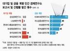 """""""대기업→금융 계열"""" 민간 경제연구소의 진화"""