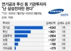 """""""난 삼성전자만 팬다"""" 한달동안 팔아제낀 연기금의 속내는"""