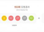 '로또 대박' 1등 16억4000만원…당첨자 14명