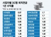 [단독]퇴직연금 사업자 42곳 '성적표' 공개…직장인 '부들부들'