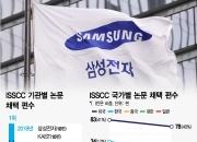 [단독]삼성, 인텔 이겼다…'반도체 올림픽' 1위 탈환