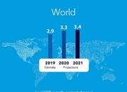 G2 휴전했는데… IMF는 왜 성장률 전망 낮췄나