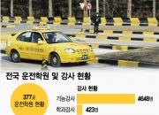 [단독]'성범죄 전과자' 운전학원 강사 취업 막는다