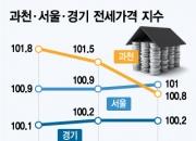 3주 연속 하락폭 키우는 과천 전세…대장주 2억 '뚝'