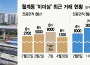 """노원 '미미삼', 계약해제·취소 잇따라…""""호가도 수천만원 ↓"""""""
