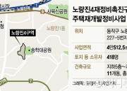 노량진4구역 재개발, 현대·GS·대우·롯데 등 격돌
