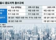 """박원순이 잡고있는 '아파트 35층 제한'..""""주택공급 '리셋'필요"""""""