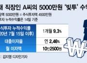 """40대 동학개미 """"5000만원 빚투 했습니다"""""""