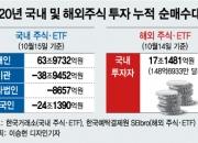 돈 좇아 해외주식 투자하는 한국개미들…안사면 바보?