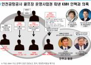 """""""스카이72 운영권 따낸 KMH, 친여권 인사 포진"""" 의혹"""