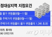 김포 이어 파주도 규제지역 '임박'..정량요건 첫 충족했다