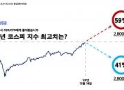 """CEO들 """"내년엔 부동산보다 주식…한국 반도체주 사라"""""""
