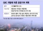 [단독]GBC 105층→70층, '1.7조 공공기여금' 납부에 달렸다
