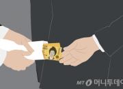 전 직장동료의 복수…'1000원 축의금' 29장 내고 식권 40장 '싹쓸이'