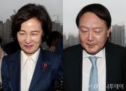 추미애 잠잠하니…윤석열, 대권 지지율 3위로 추락