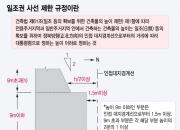 [단독]'획기적 주택공급' 위해 '일조권 제한' 푼다
