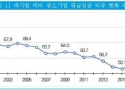 대-중소기업 월급 차이…1999년 55만원→2019년 231만원
